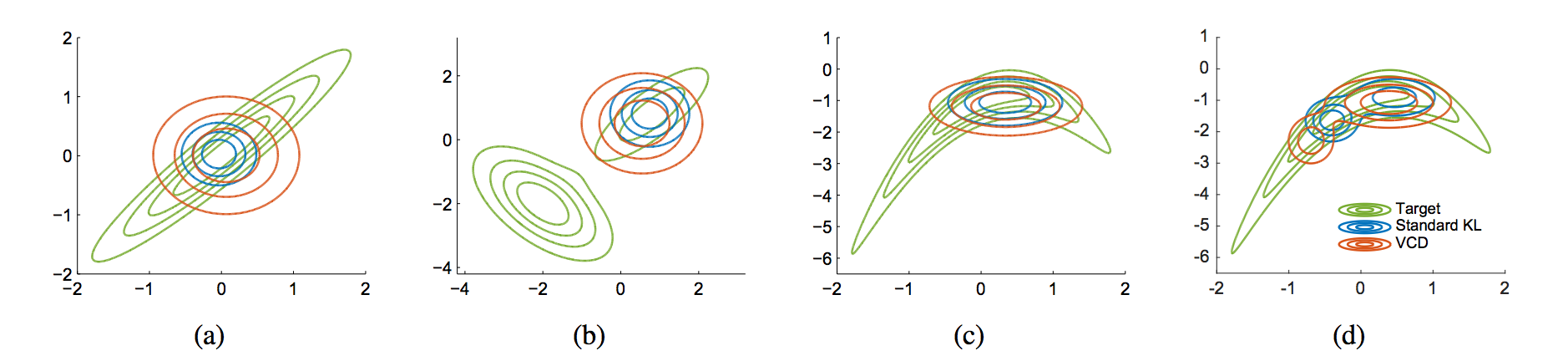 ICML Highlight: Contrastive Divergence for Combining Variational Inference and MCMC